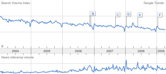 Viking Google soegning.png